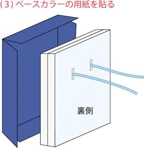 3.ベースカラーの用紙を貼る