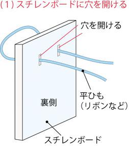 1.スチレンボードに穴をあける