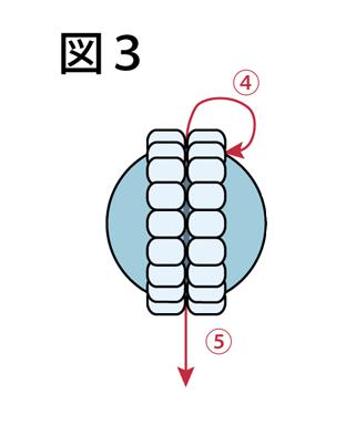 ラウンドビーズの固定の仕方:図3