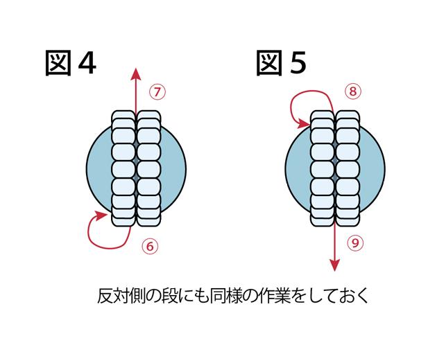 ラウンドビーズの固定の仕方:図4・図5